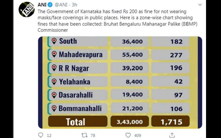 karnataka-govt-fine-people-not-wearing-masks